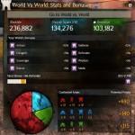 Evil Squad Komanderis apie WvWvW susidariusią situaciją